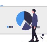 デジタルパーマの軟化テストカール
